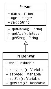get string in java